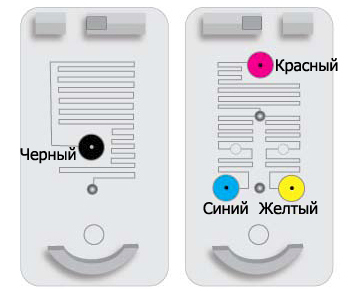 Схема заправки картриджа Canon 511